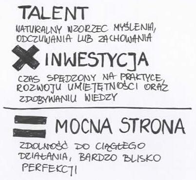 talent inwestycja mocna strona